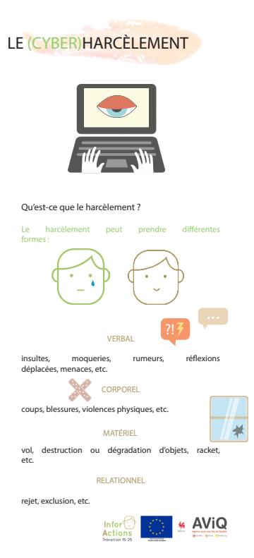 Capture cyberharcèlement IA